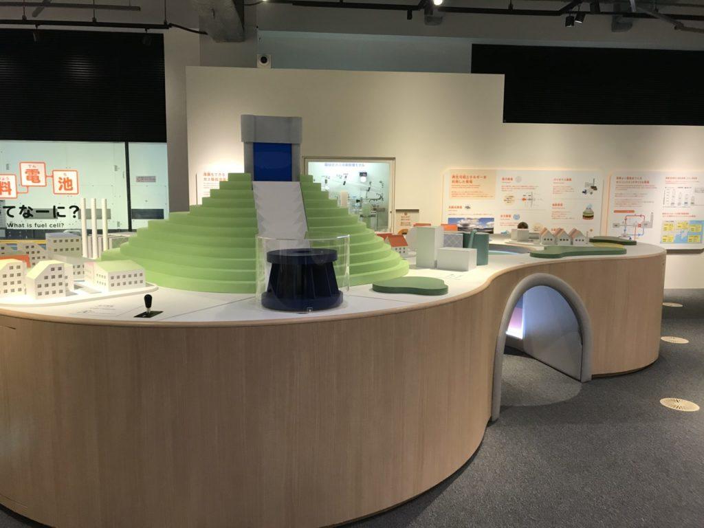 エネルギーの展示